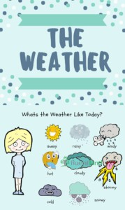 Speaking about the Weather in English 2