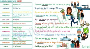 Common English Phrasal Verbs with COME 20