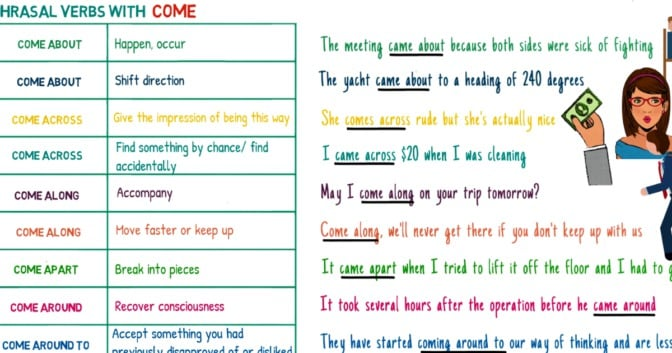 Common English Phrasal Verbs with COME