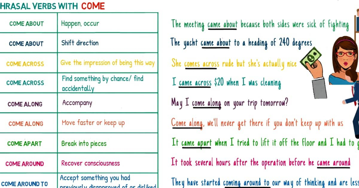 Common English Phrasal Verbs with COME 15