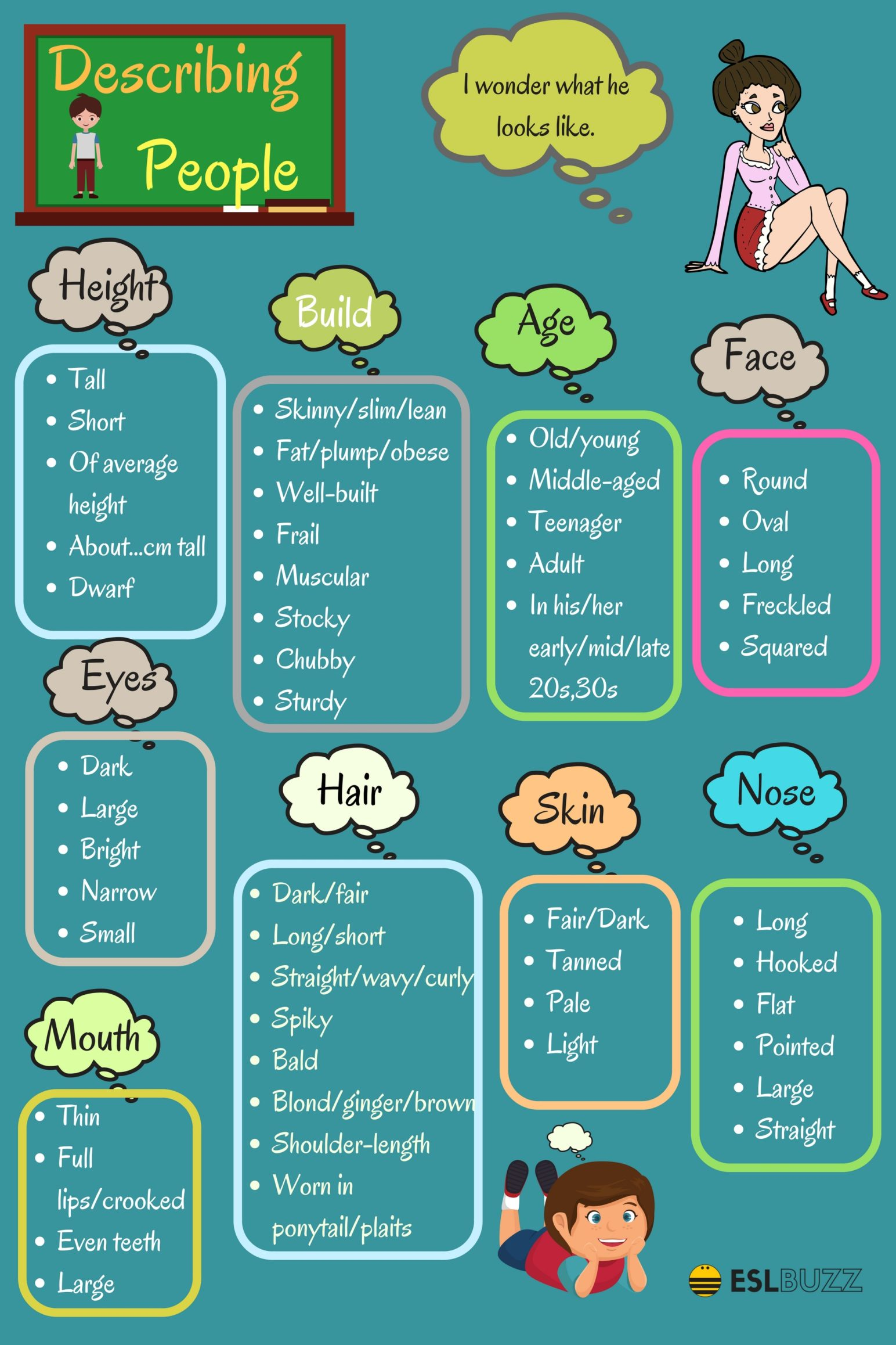 List of Adjectives - Common Adjectives in English 1