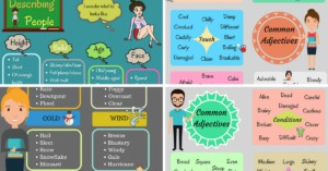 List of Adjectives - Common Adjectives in English