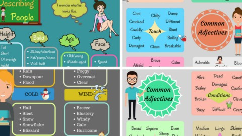 List of Adjectives – Common Adjectives in English