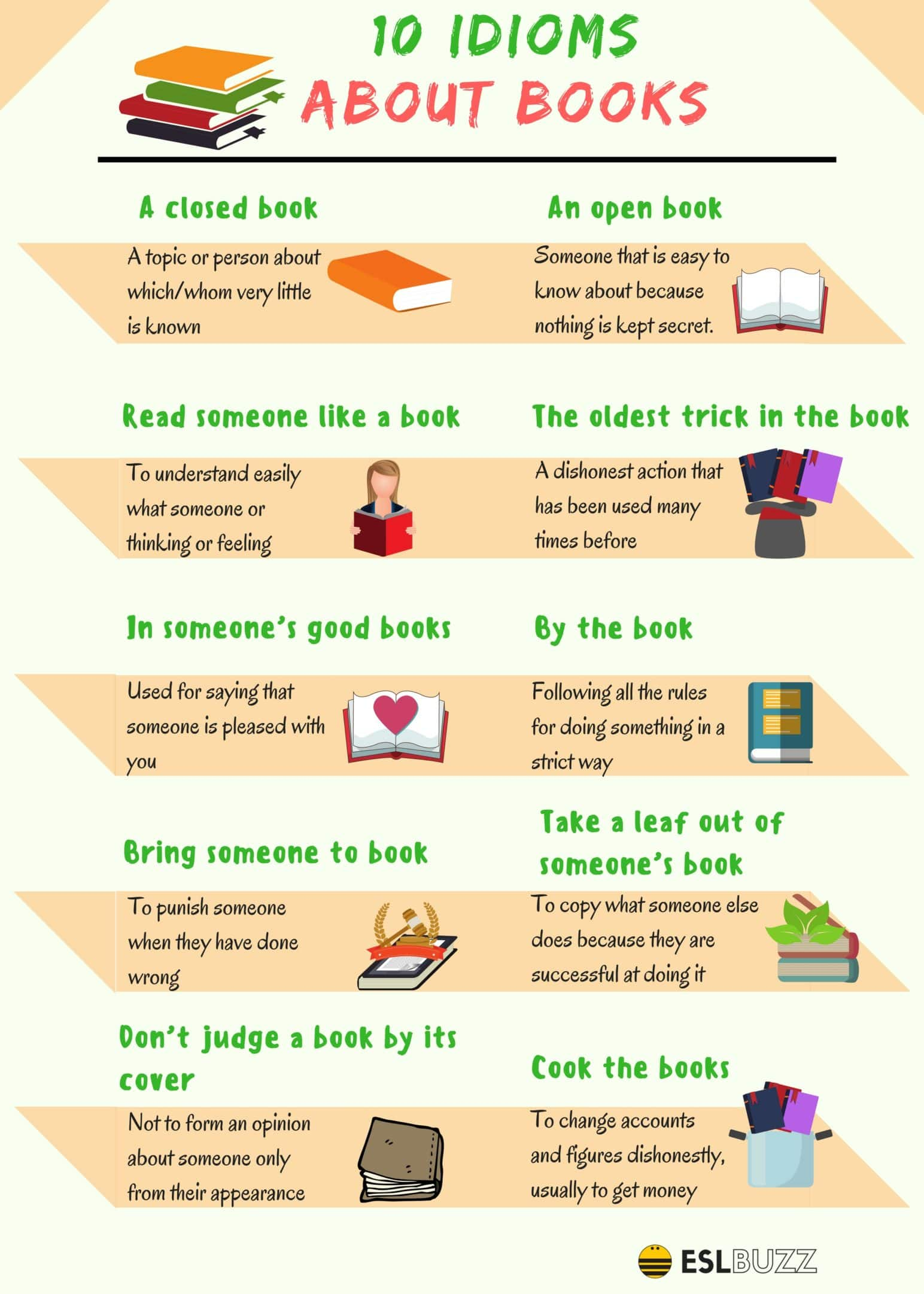List of Common Idioms Arranged in Categories 21