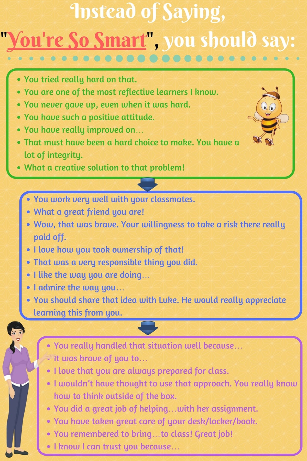 Learn Useful Expressions in English 6