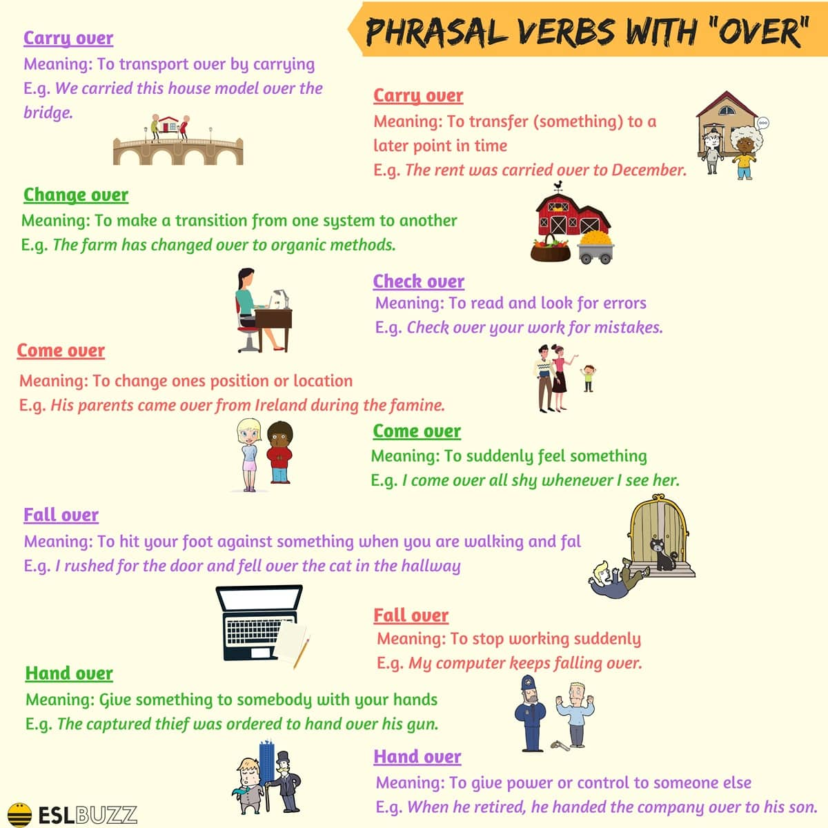 100+ of the Most Useful Phrasal Verbs in English (With Meaning & Examples) 8
