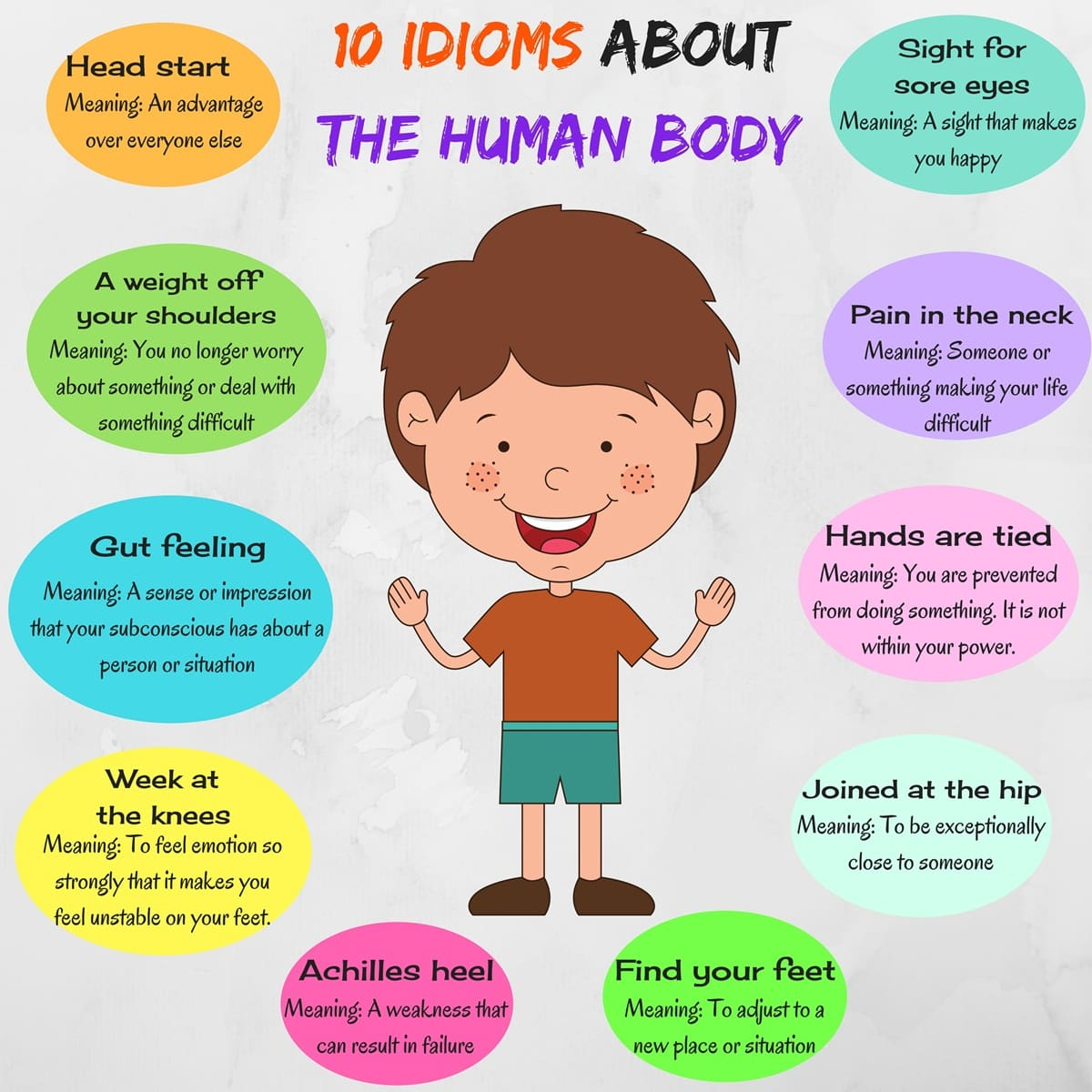 List of Common Idioms Arranged in Categories 13