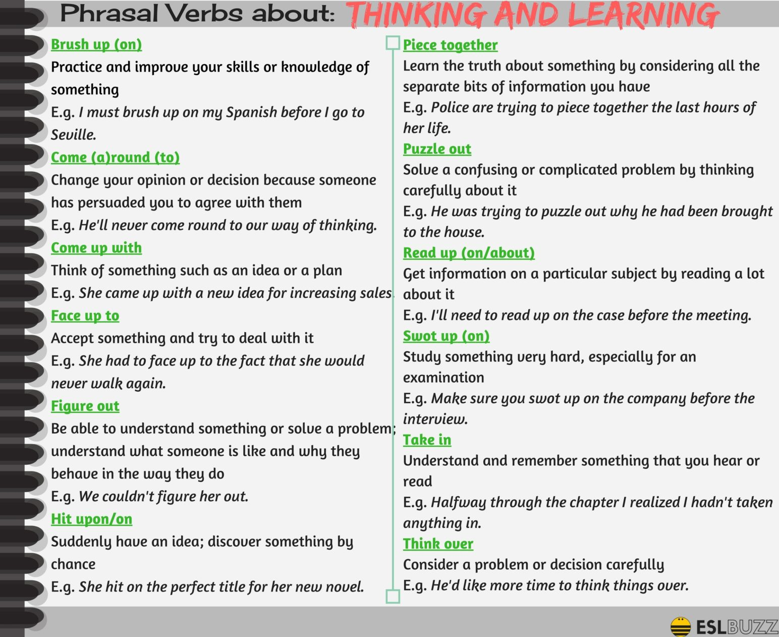 English Phrasal Verbs for Communication with Useful Examples 2