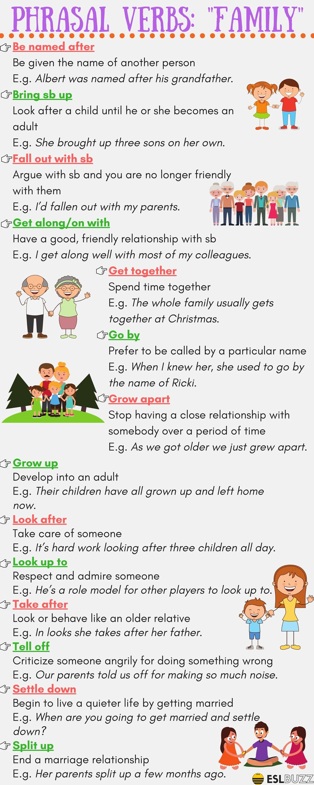 English Phrasal Verbs for Communication with Useful Examples 3