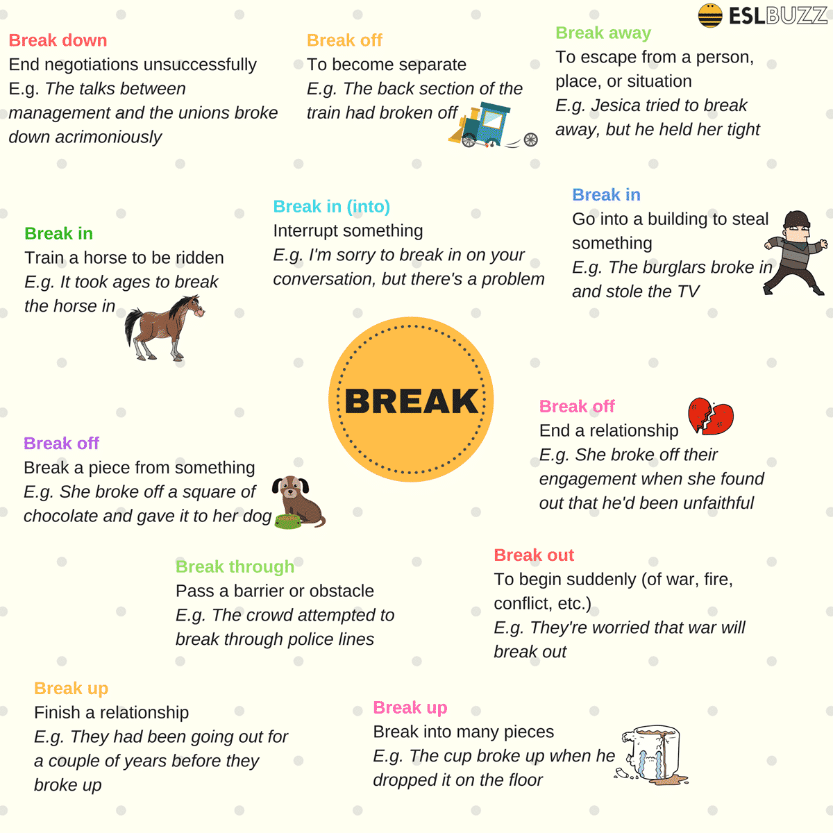 100+ of the Most Useful Phrasal Verbs in English (With Meaning & Examples) 4