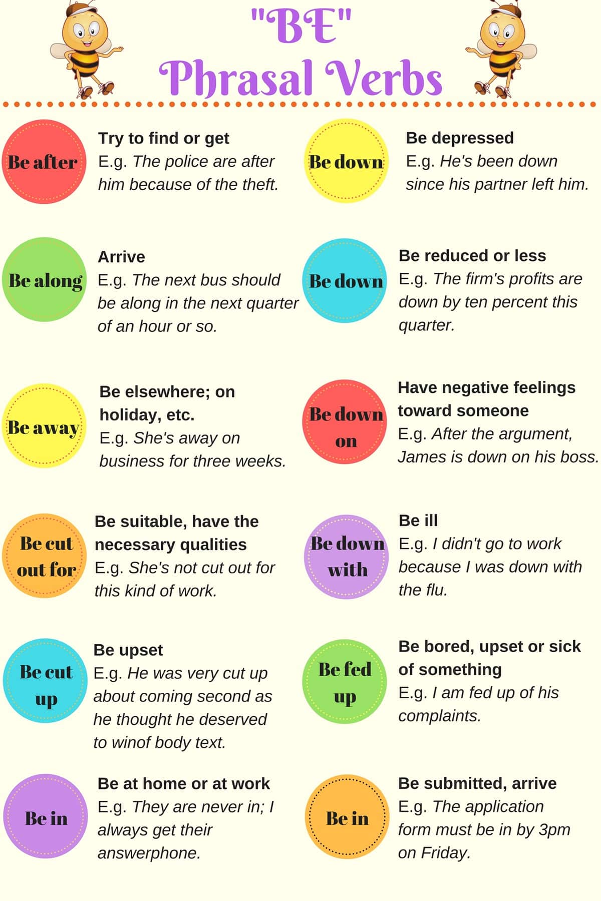100+ of the Most Useful Phrasal Verbs in English (With Meaning & Examples) 3