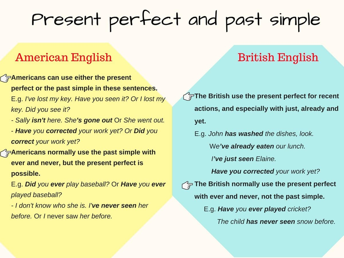 British vs American English: What are the Differences? Popular Words 6