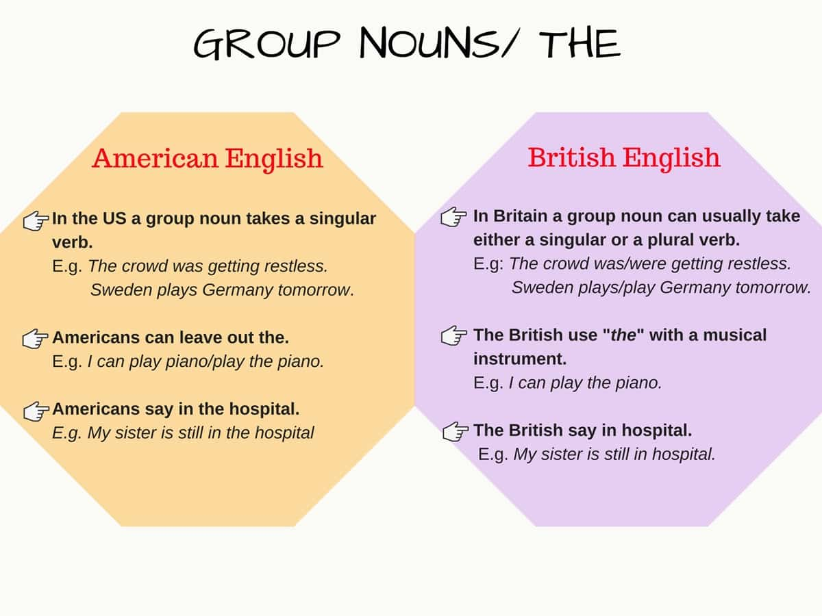 British vs American English: What are the Differences? Popular Words 8