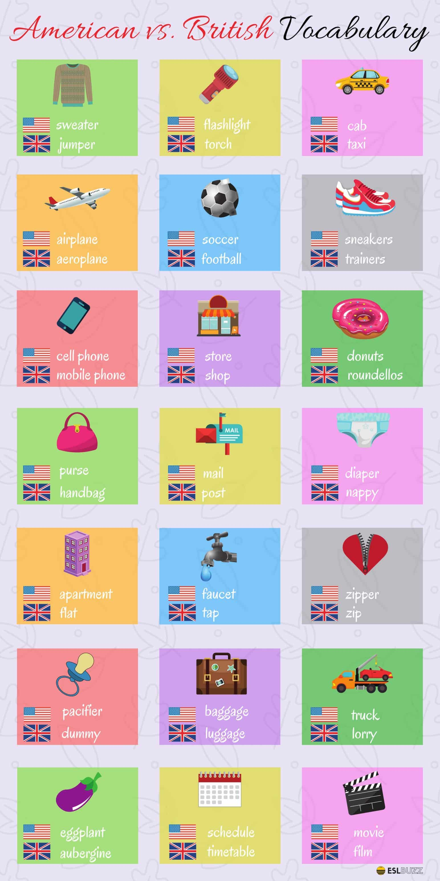 British vs American English: What are the Differences? Popular Words 4