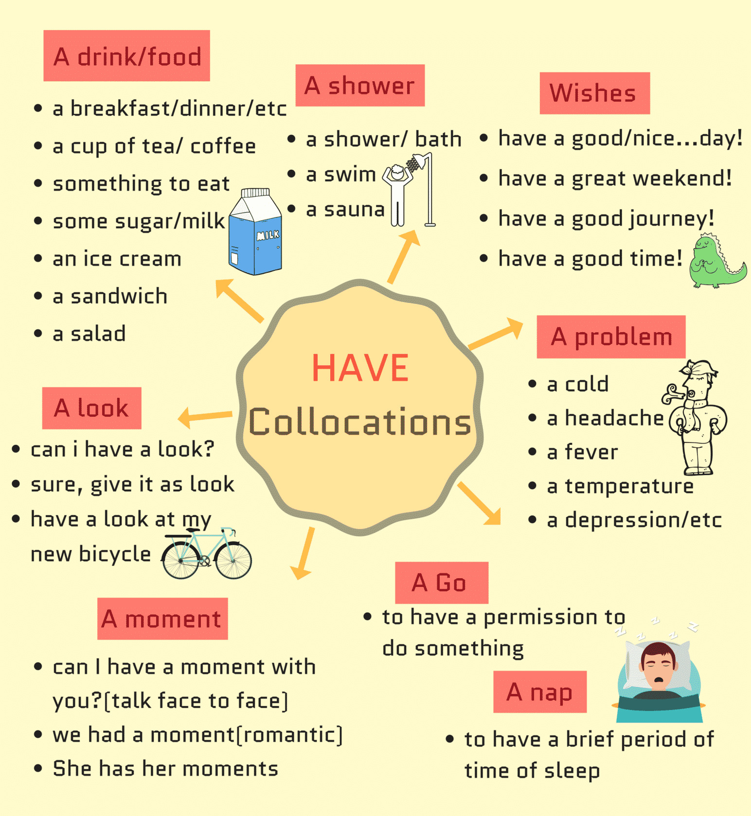 Common Verb Collocations in English 3