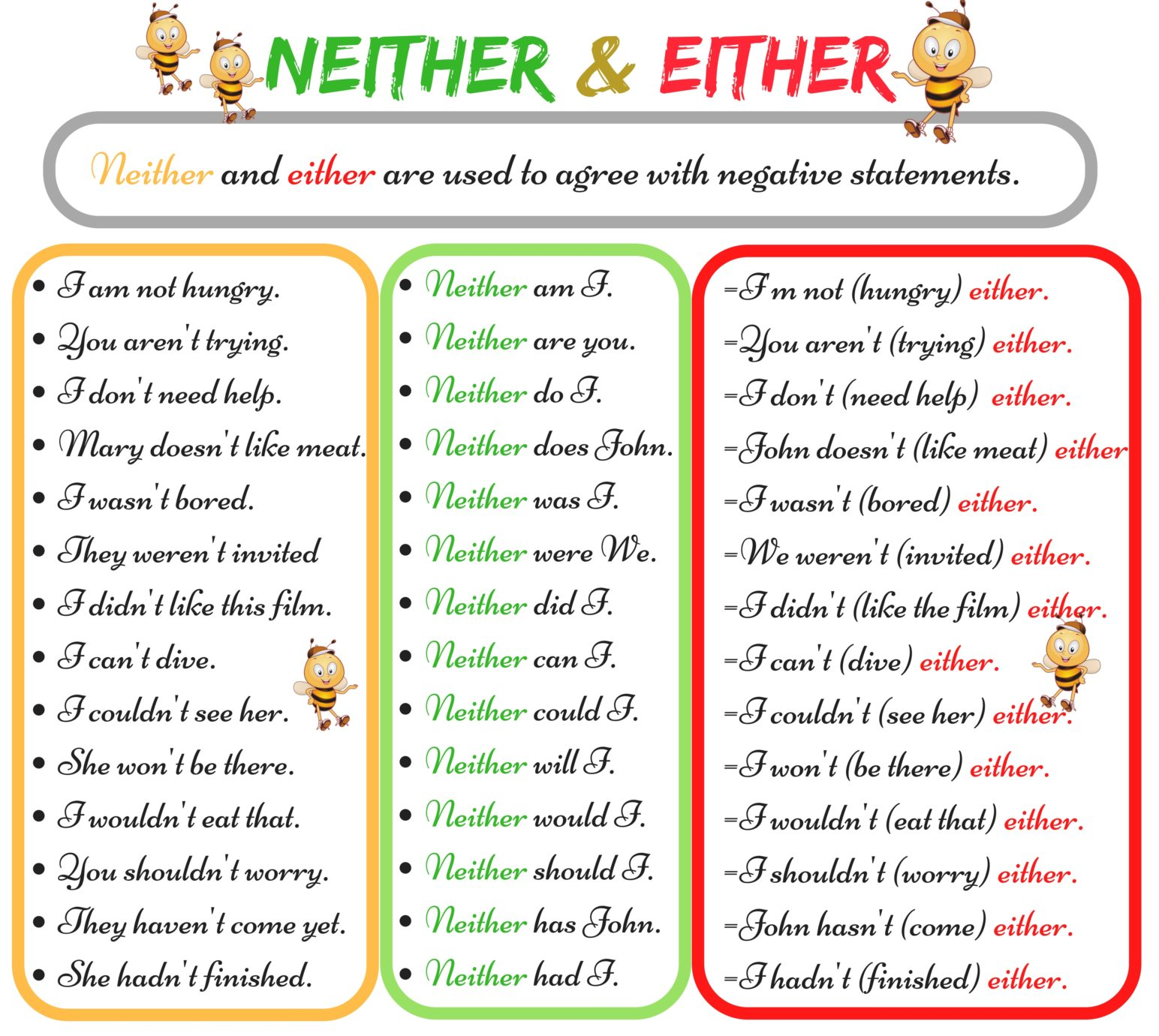Commonly Confused Words: 20+ Word Pairs that Confuse Absolutely Everyone 8