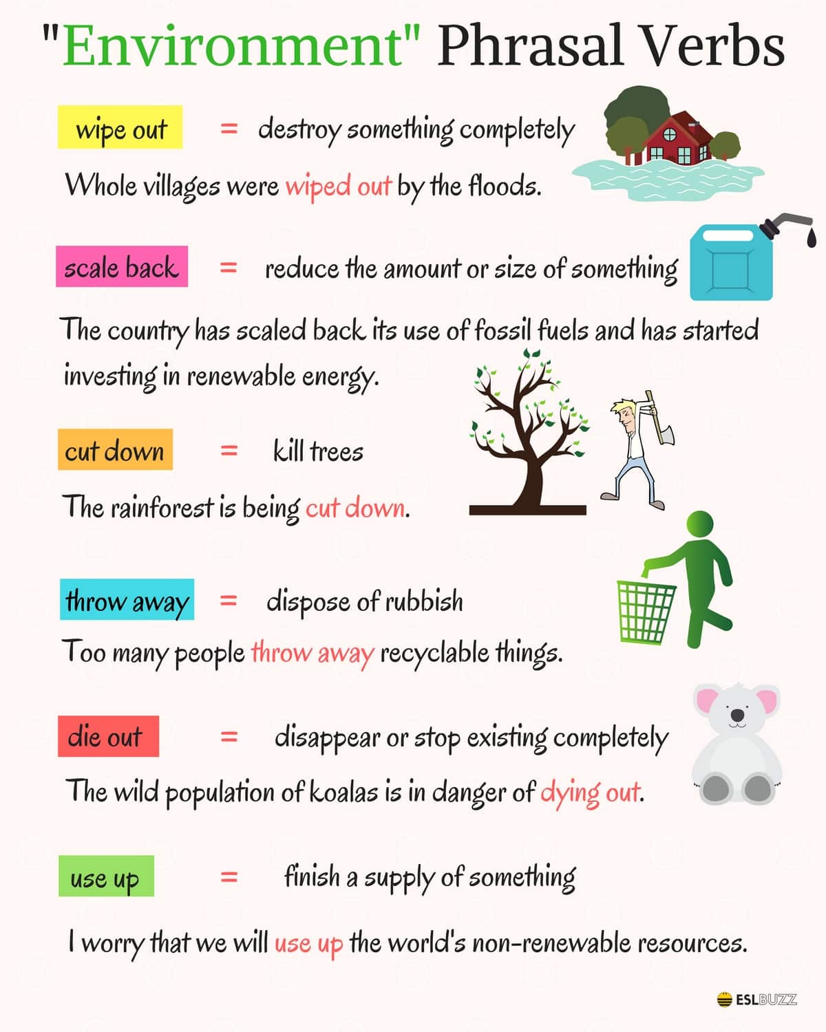 Most Useful Phrasal Verbs in English 2