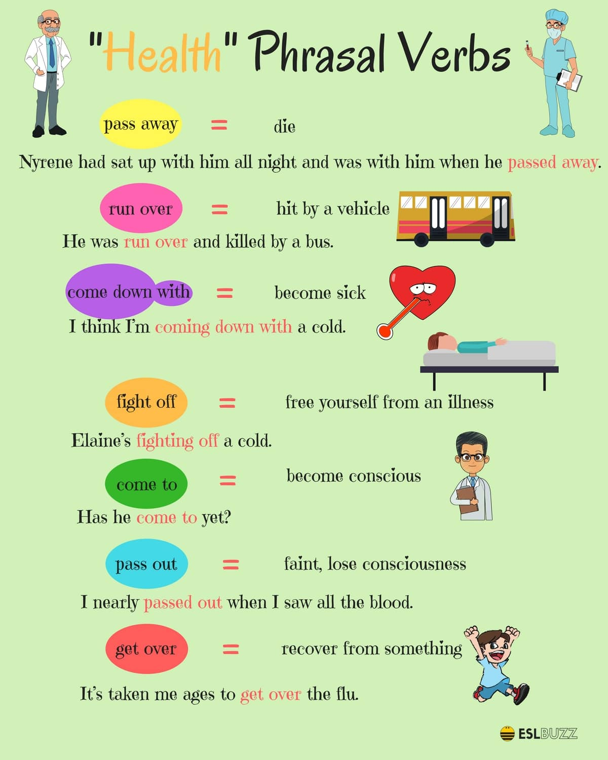 Most Useful Phrasal Verbs in English 3