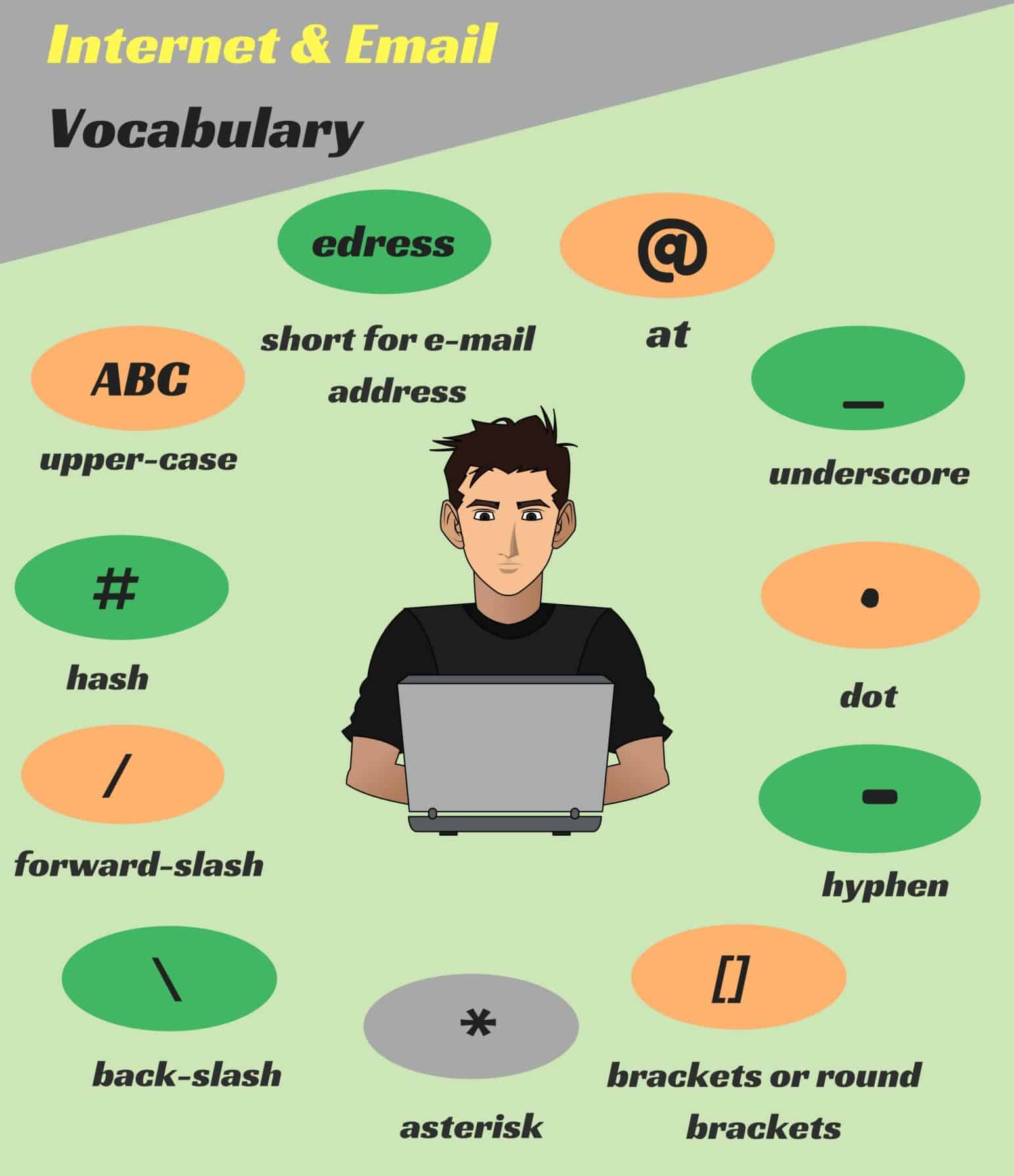 List of Commonly Used English Abbreviations You Should Know 5