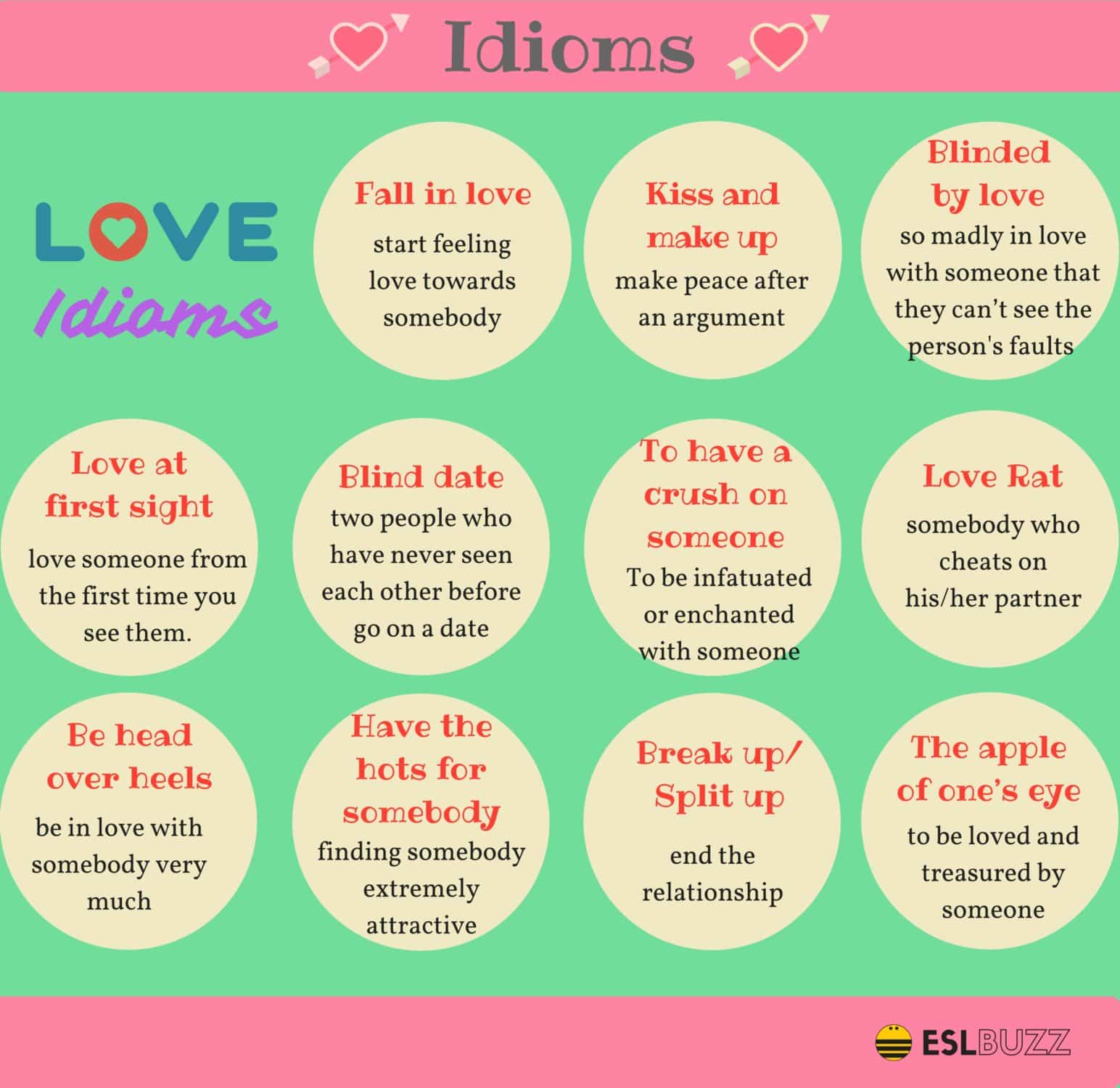 List of Common Idioms Arranged in Categories 20