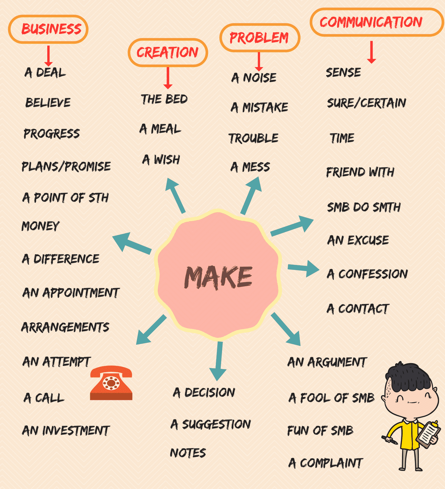 Common Verb Collocations in English 4