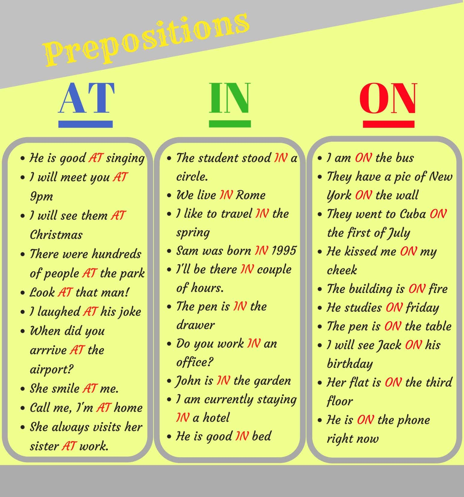 Prepositions of Time and Place AT – IN – ON