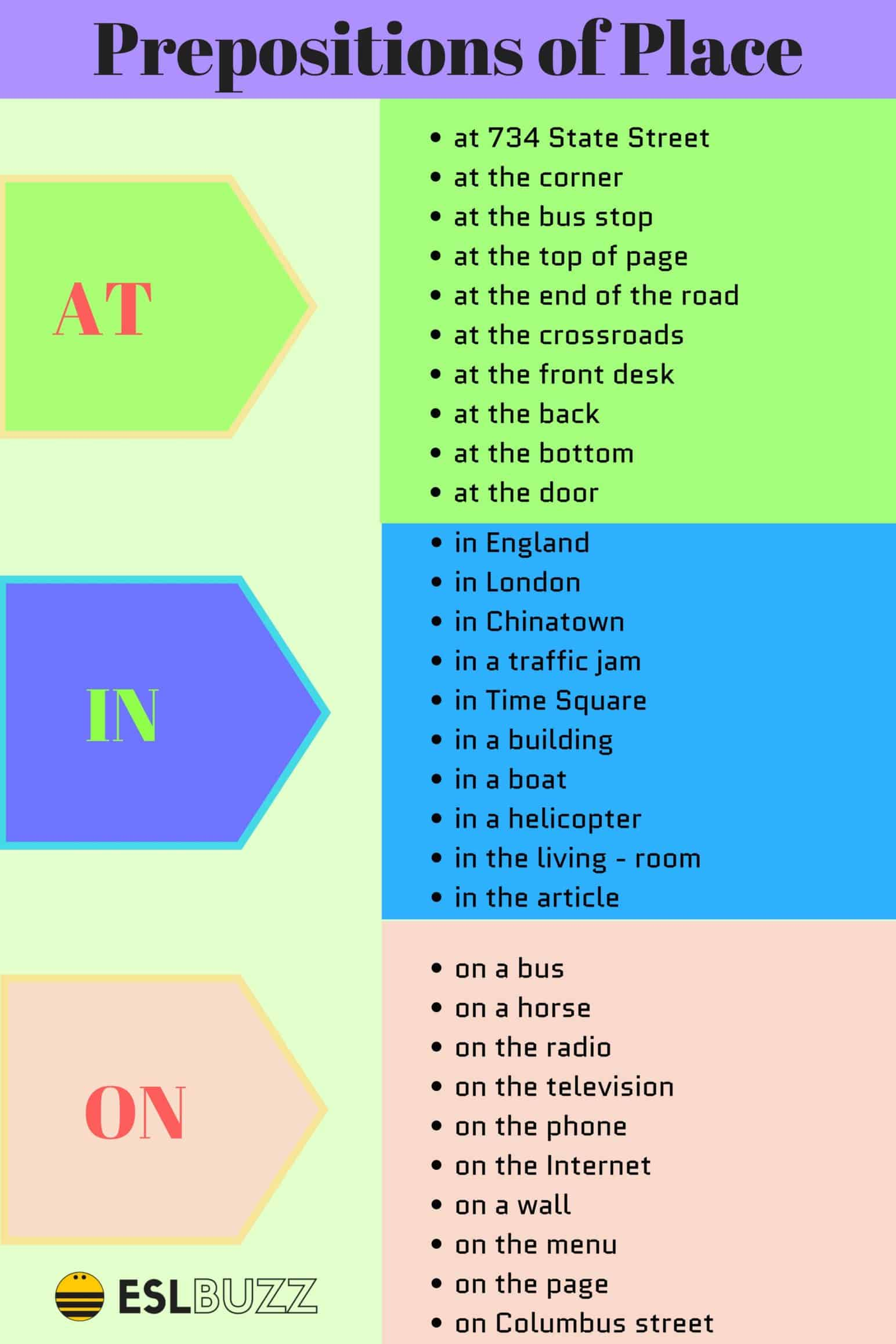 How to Use Prepositions AT – IN – ON 4
