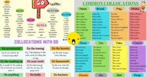 Common Verb Collocations in English