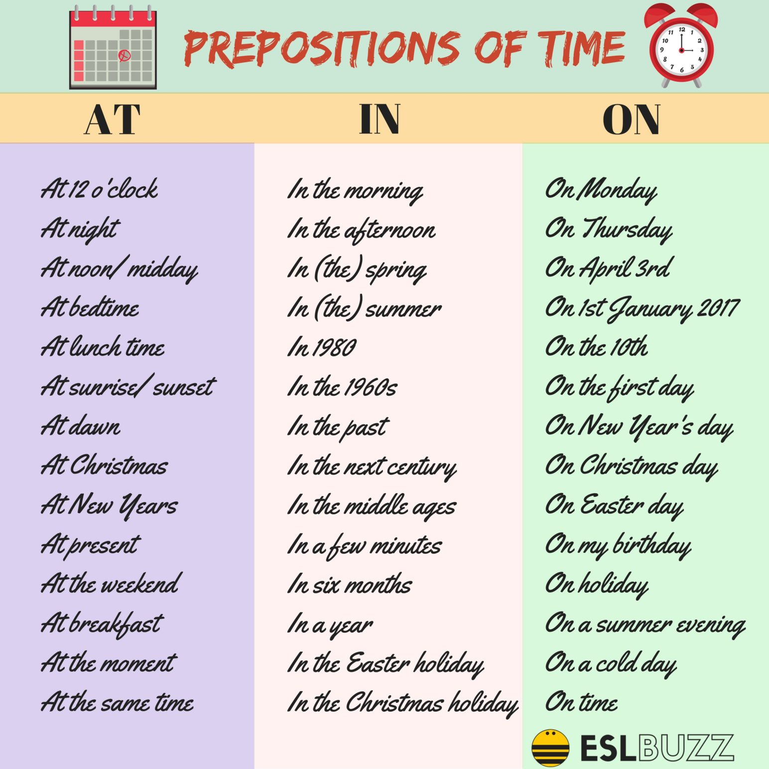 How to Use Prepositions AT – IN – ON 3