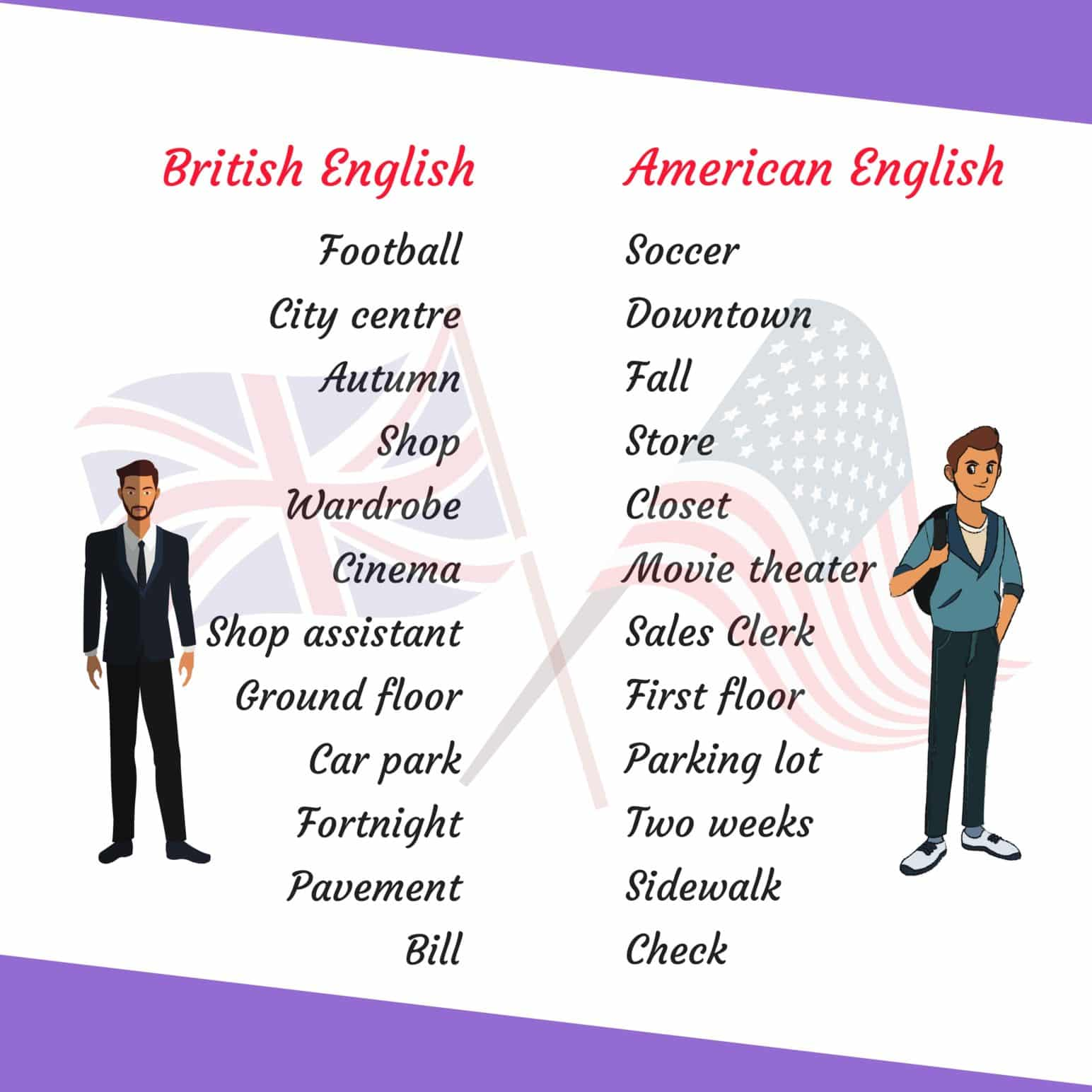 British vs American English: What are the Differences? Popular Words 2