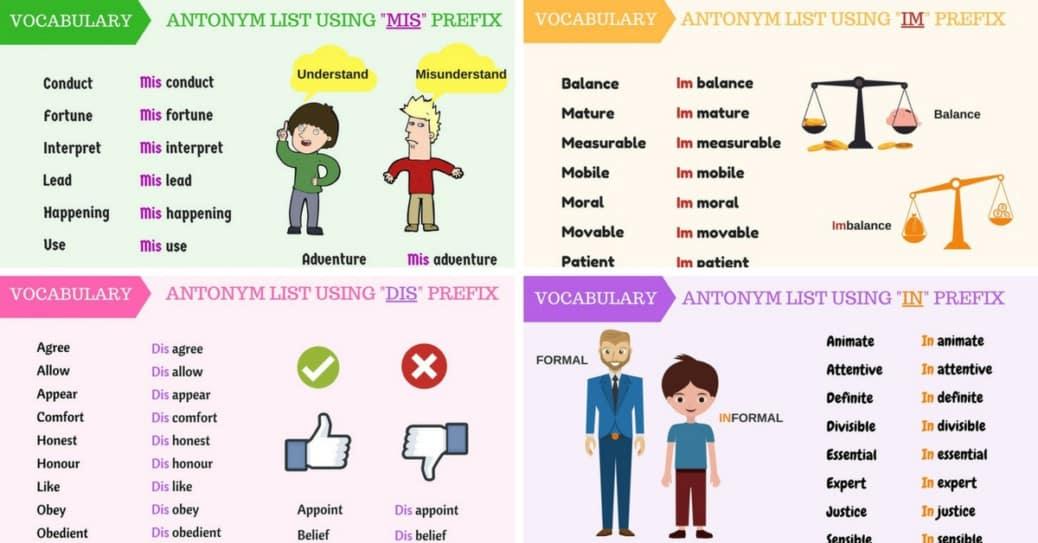 Antonyms List Using Common Prefixes in English