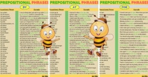Prepositional Phrases with BY, AT, IN & FOR in English