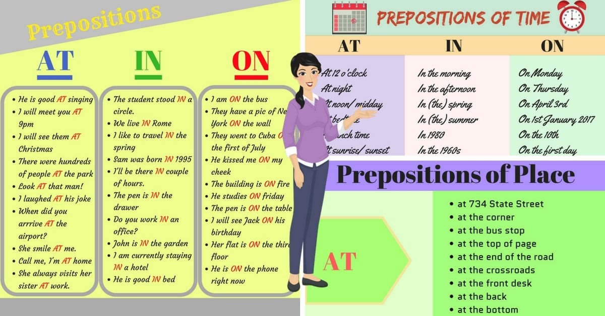 How to Use Prepositions of Time and Place AT – IN – ON 1