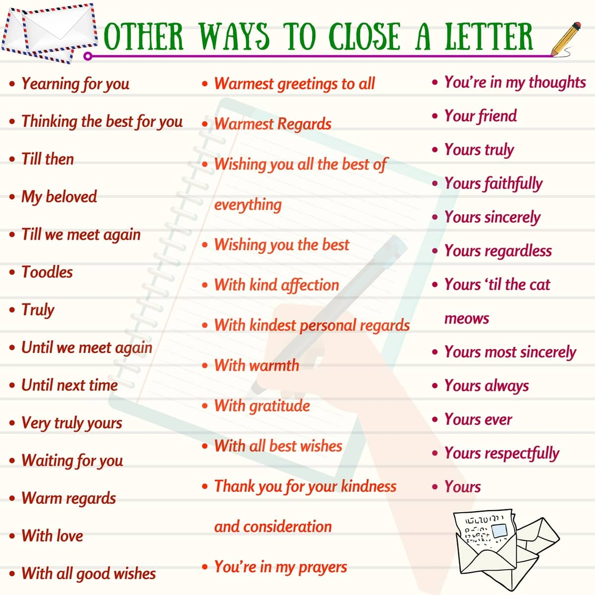 How to Write a Letter or an Essay in English 7