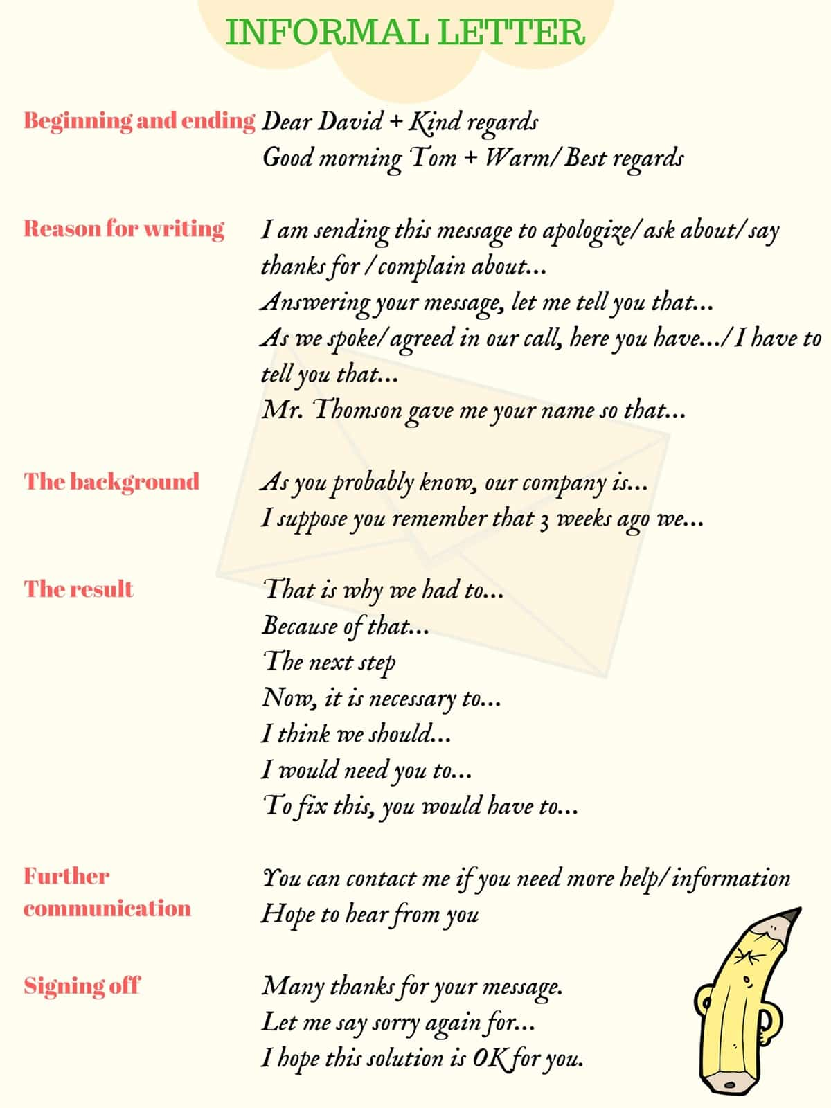 How to Write a Letter or an Essay in English | Useful Tips 2