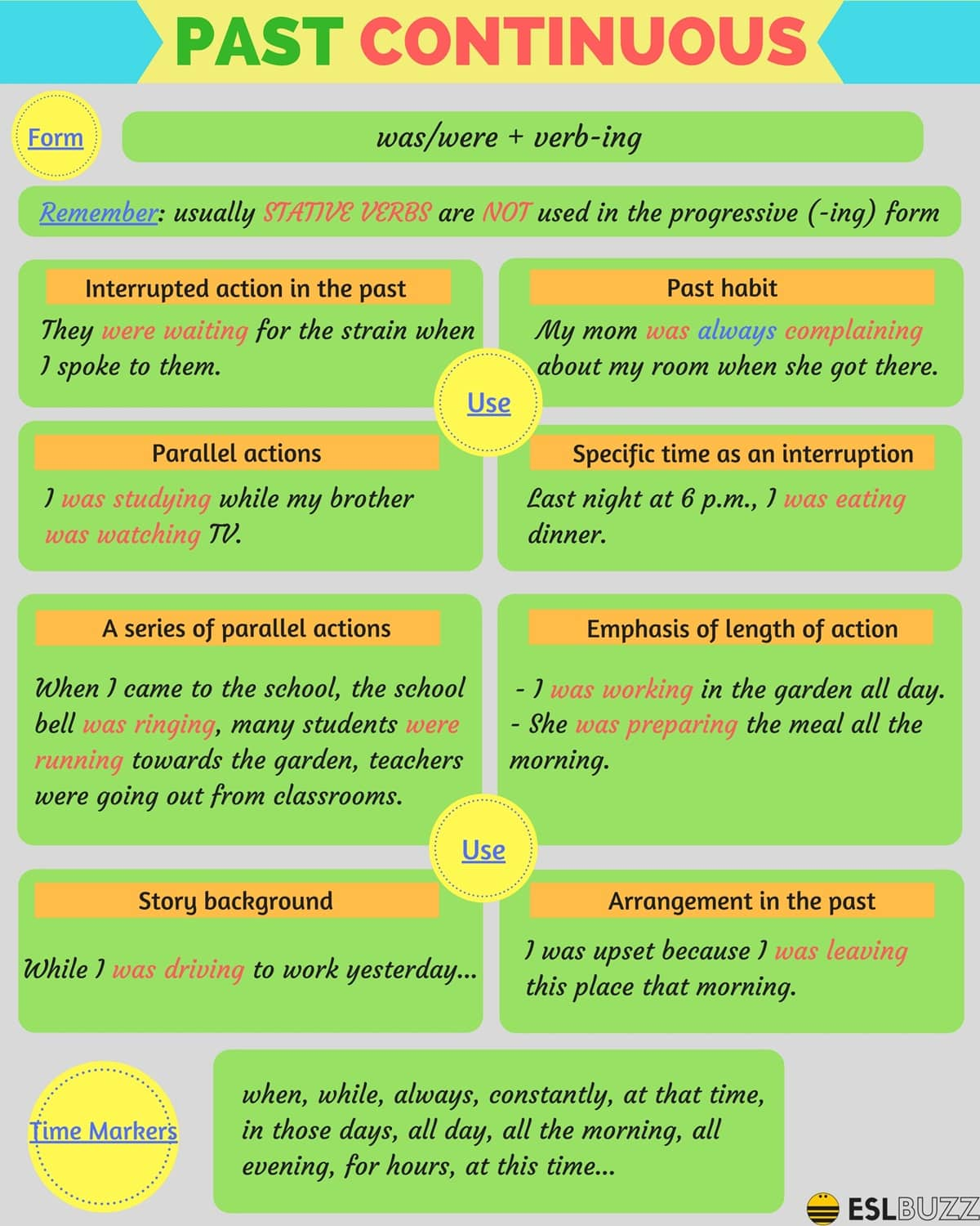 Learn the 12 Verb Tenses in English Grammar with Helpful Pictures 3