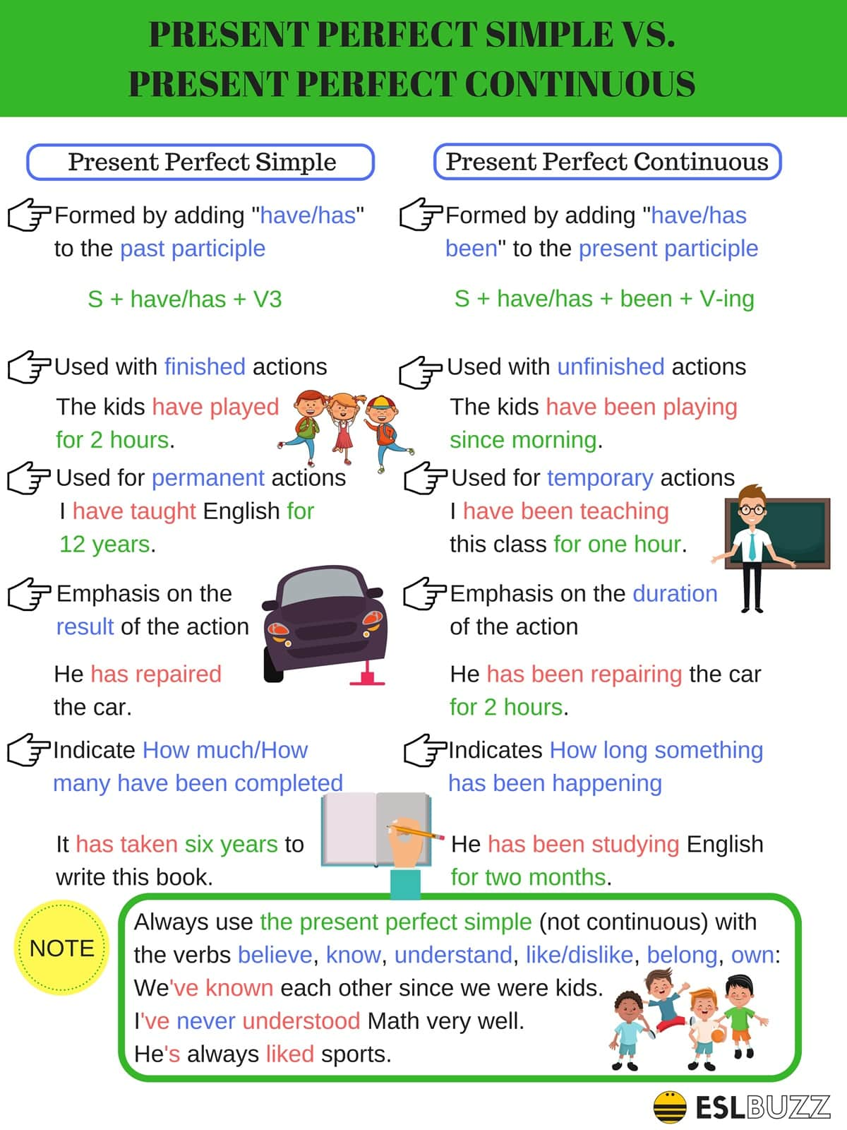 Learn the 12 Verb Tenses in English Grammar with Helpful Pictures 7