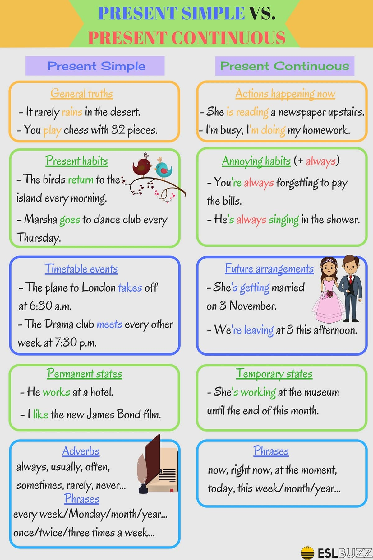 Learn the 12 Verb Tenses in English Grammar with Helpful Pictures 6