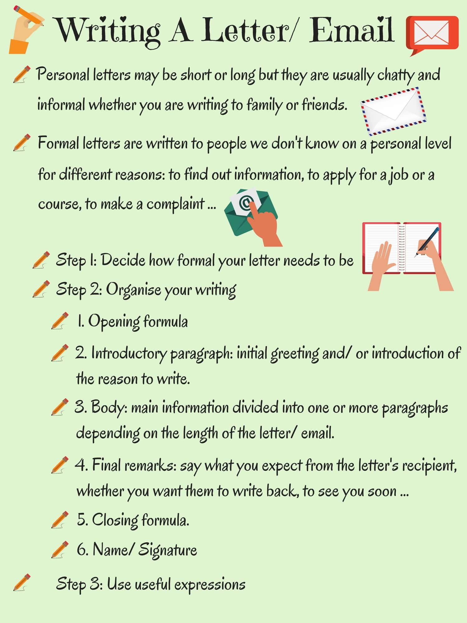 How to write a letter essay