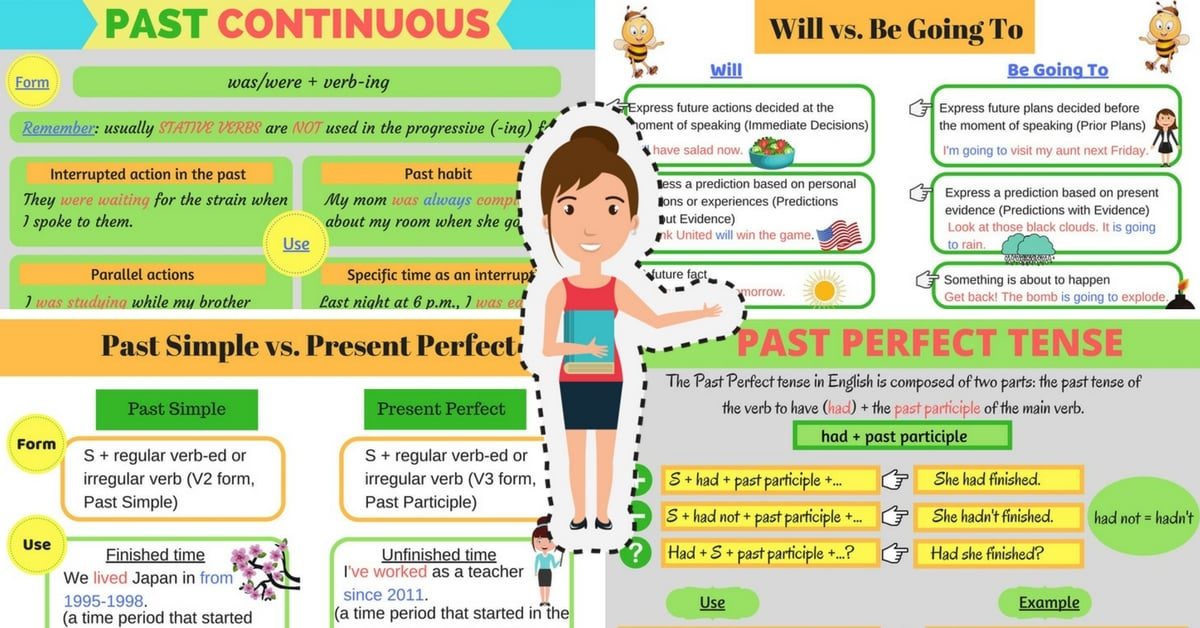 Learn the 12 Verb Tenses in English Grammar with Helpful Pictures 1