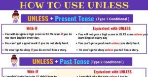 How to Use UNLESS | English Grammar