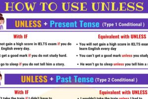 How to Use UNLESS | English Grammar 5