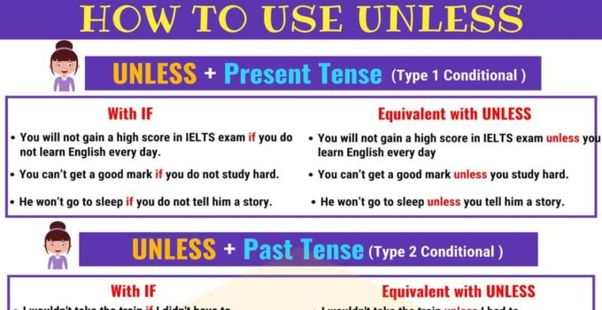 How to Use UNLESS | English Grammar 1