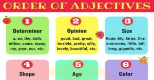 Order of Adjectives | Rules and Examples