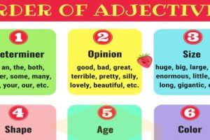 Order of Adjectives | Rules and Examples 2