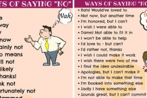 50 Ways of Saying NO to People 1
