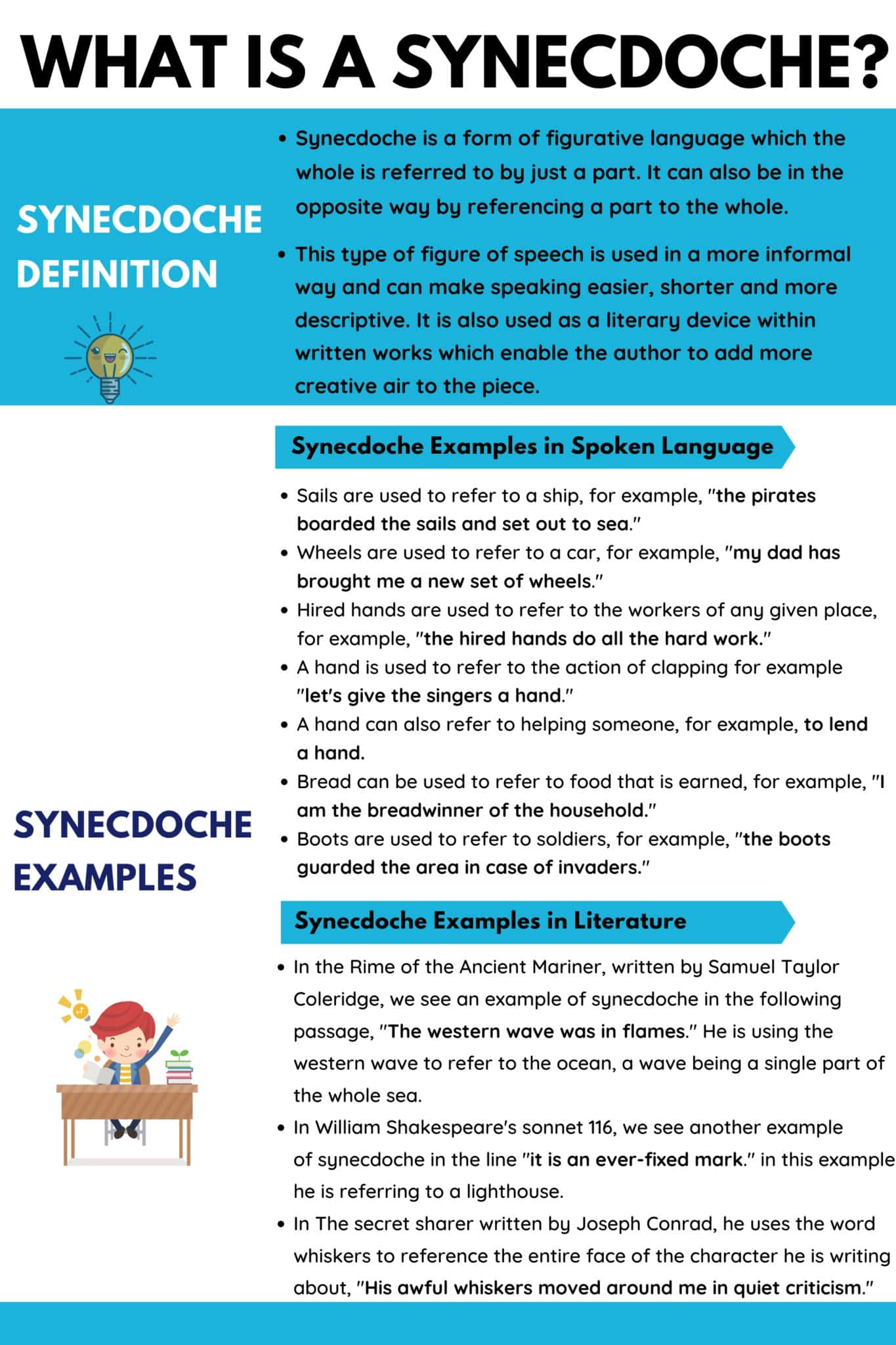Synecdoche: Definition and Useful Examples of Synecdoche in Conversation and Literature