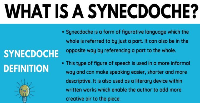 Synecdoche: Definition and Useful Examples of Synecdoche in Conversation and Literature 1