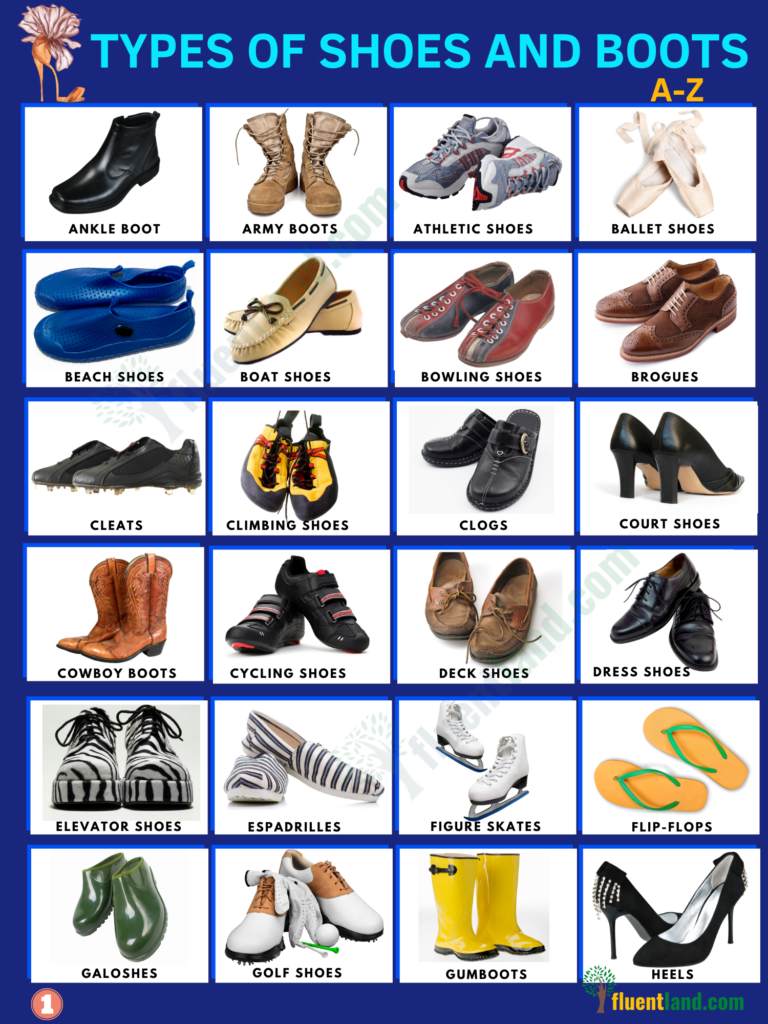 Types of Shoes and Boots - Vocabulary Word List 2