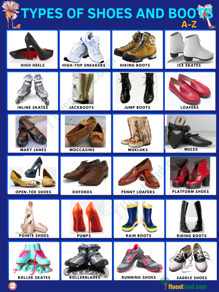 Types of Shoes and Boots - Vocabulary Word List 3